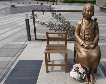 Jeonju - Monument commémorant l'exclavage sexuel des Coréennes par les Japonais pendant la 2nde Guerre mondiale