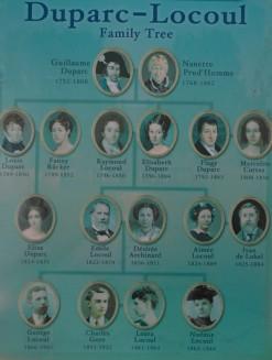Plantation Laura - Généalogie des fondateurs du domaine