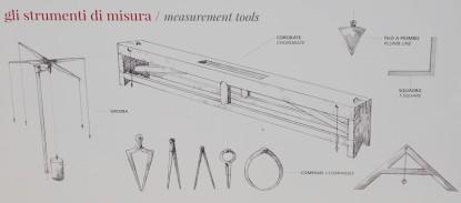 Site archéologique de la Vallée des Temples - Panneau explicatif - Outils de mesure