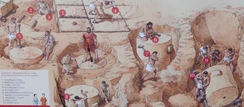 Site archéologique de la Vallée des Temples - Panneau explicatif - Extraction des blocs